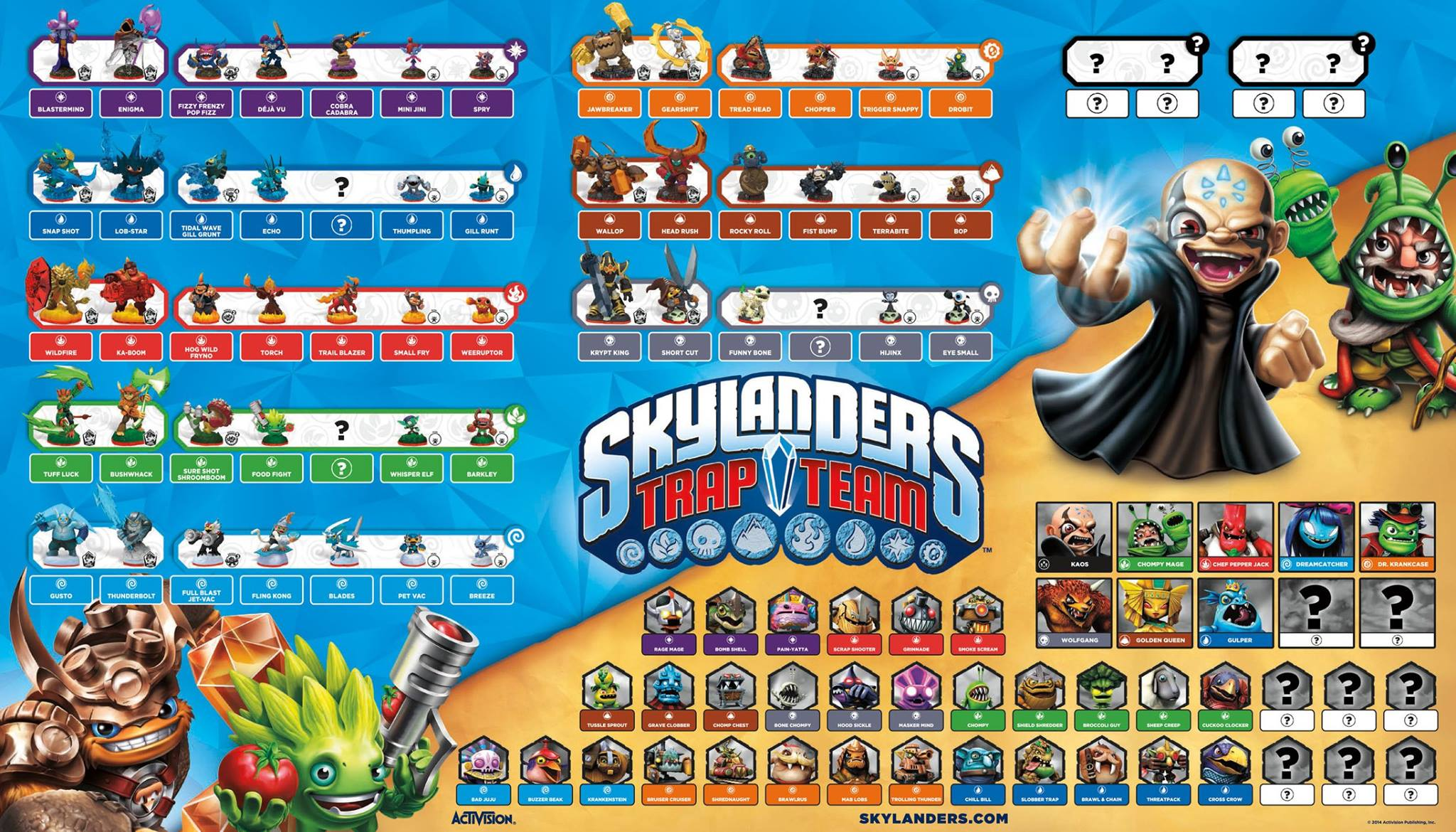Skylanders: Trap Team comes with a handy poster of everything you can buy.